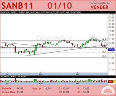 SANTANDER BR - SANB11 - 01/10/2012 #SANB11 #analises #bovespa