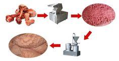 The Working Procedure of Bone Paste Machine Bone crushing→ Coarse grinding→ Fine Grinding→ Bone paste