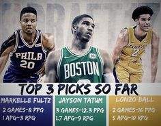 Who's gonna be the best out of these 3? Let us know in the comments! #nba #nbaplugs #jaysontatum #lonzoball #bbb #markellefultz #sixers #celtics #lakers #rookies