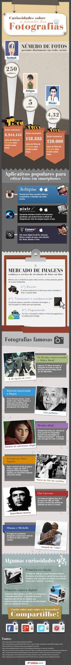Infográfico: Curiosidades sobre o Mundo das Fotografias