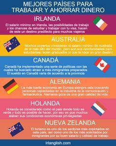 ¿Deseas viajar y conocer un destino para trabajar? ¿No tienes idea de donde empezar? Pues te presentamos una lista de los 5 mejores países para trabajar y juntar dinero, conoce un poco más de cada …