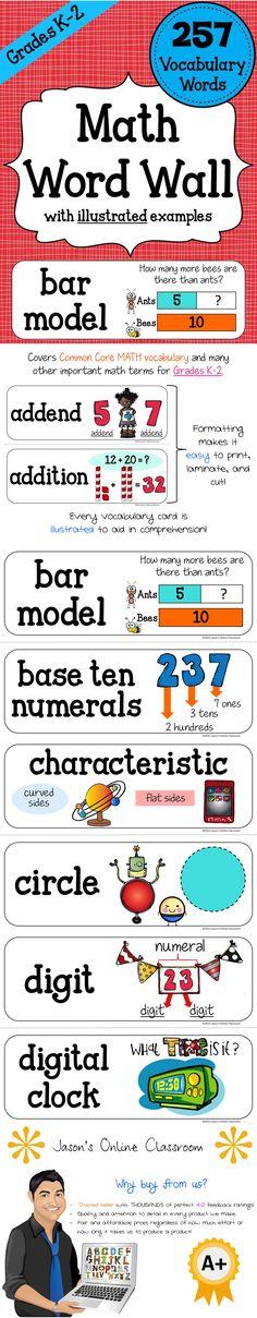 Math Word Wall Grades K-2 $