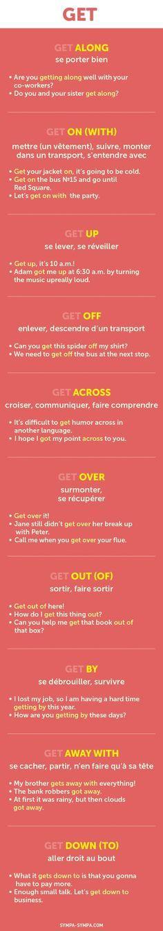 60phrases et + avec les verbes les plus utiles pour bien parler anglais
