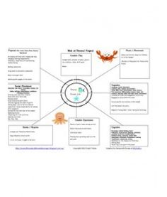 Ocean Life Topic Web Toddler Links To Early Years Learning Framework Lori