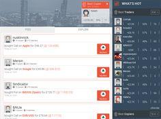 CopyOp – Red y plataforma de trading social para opciones binarias