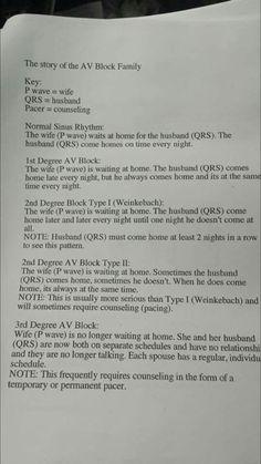 ECG and 3 rd degree blocks Cardiac Nursing, Nursing Mnemonics, Nursing Cheat Sheet, Nursing Tips, Funny Nursing, Nursing Programs, Nursing Major, Rn School, Medical School