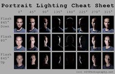 Referência para iluminação.