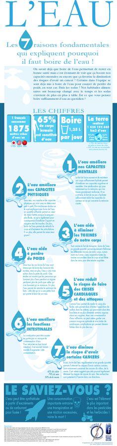 L'EAU, les 7 raisons fondamentales qui expliquent pourquoi il faut boire de l'eau ! © signos communication, septembre 2013