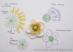 Örgü Anemon Çiçeği Yapılışı
