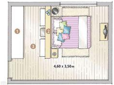 Resultado de imagem para closet com quarto pequeno