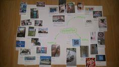 #Mindmapping #Leonie, Lea, Moritz