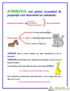 parti de propozitie | Didactic.ro Visual Perceptual Activities, Romanian Language, Homework Sheet, School Games, Summer Activities For Kids, School Lessons, English Lessons, Infant Activities, After School