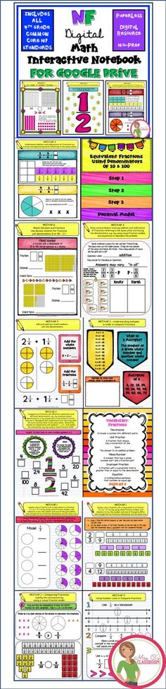 NF (Fractions / Decimals) DIGITAL Interactive Notebook - For use with GOOGLE - Includes all 4th Grade NF Common Core Standards.  Includes vocabulary, examples, and answer keys.