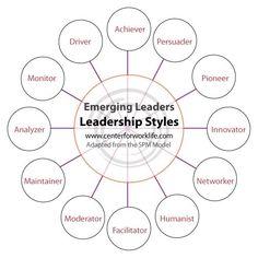 Emerging Leaders: Official Leadership Style Guide, leadership qualities, understanding leadership styles, how to be a better leader, leadership training