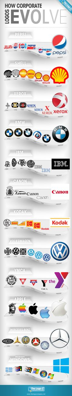 How Logos Change: 12 Evolving Corporate Logos [Pic | I Am Bored
