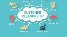 To approve the customer relationship management, Sales Nexus is here with its useful and effective CRM software and solutions. They give you an overview of what benefits you can derive by managing the customers and relations with them. Know Your Customer, Business Studies, Company Values, Customer Relationship Management, Business Technology, Digital Marketing Strategy, Consumer Marketing, Marketing Branding, True Test