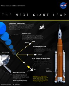 Space Launch System, or SLS, begins a bolder mission for NASA and the world -- a new era of exploration unlike anything we're done before.