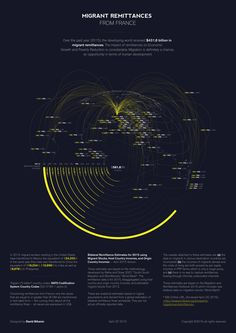 migrant_remittances_ENG
