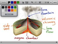 Educreations Interactive Whiteboard is a FREE app that turns your iPad into a recordable whiteboard. #ipaded #edtech