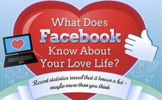 Like to keep your love life under wraps? Be careful if you're on Facebook. This infographic shows how much the social network can predict. via www.mjfield.com  #Facebook