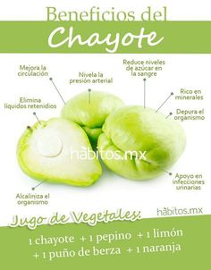 Beneficios del chayote #hábitos #habitosmx #salud #health #green #juicing