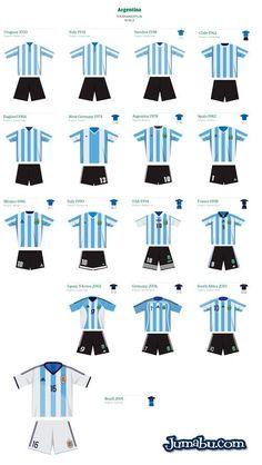 de Fútbol Argentina – Historial Indumentaria en PNG | Jumabu! Design Tools - Vectorizados - Iconos - Vectores - Texturas