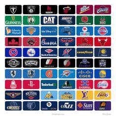 Potential NBA Sponsors