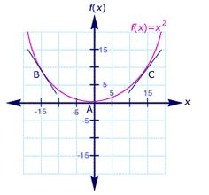 """When someone thinks dy/dx is the slope of a linear equation, my first thought is """"Ehow?"""" #calculus #mathematics #nonlinear #derivative #maths"""