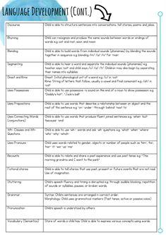 Observing and Interpreting Children's Language Development – Belonging. Our Future childhood education Observing and Interpreting Children's Language Development Eylf Learning Outcomes, Learning Stories, Learning Quotes, Toddler Development, Language Development, Baby Education, Special Education, Education Galaxy, Education Week