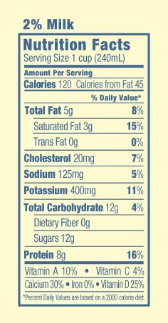 Chapatis Flatbread - Nutrition Facts Panel | UB Recipes ...