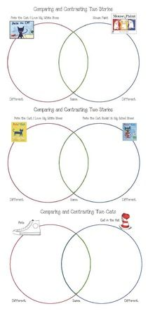 Create venn diagram worksheets venn diagrams animals 2 set venn more pete the cat activities ccuart Gallery
