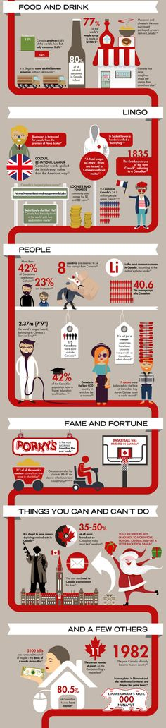 50 insane facts about Canada #infographic
