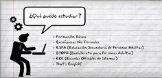 ¿Qué voy a estudiar? el portal de educación de la Junta de Andalucía ofrece valiosos recursos para la educación y la orientación a alumnos y docentes
