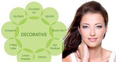 Maklon Kosmetik merupakan perusahaan manufaktur yang memproduksi segala varian produk kosmetik