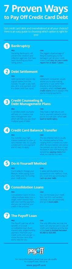 Kick your credit card debt in the rear! Chose your best option and then say bye bye to debt!