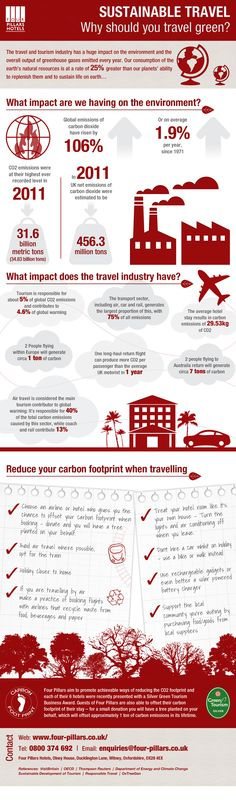 """Sustainable Travel"" infographic to investigate why indeed you should travel gre.""Sustainable Travel"" infographic to investigate why indeed you should travel green, and how you can reduce your carbon footprint as you go.A Modest Proposal for Ways To Travel, Travel Tips, Travelling Tips, Travel Hacks, Sustainable Tourism, Sustainable Living, Sustainable Fashion, Tourism Industry, Responsible Travel"