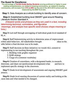 PLC Action Research Project - Building SMART Goal