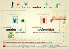 MIGo, nova bildokaro pri IG x IG^ #moderna #modernig- #modernig^-