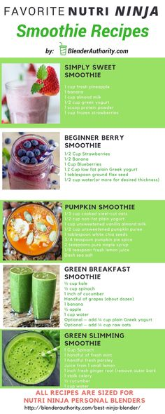 Nutri Ninja Blender Smoothie recipes. #ninjablenderrecipes