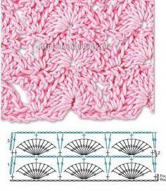 Delicadezas al crochet y dos agujas | NetworkedBlogs by Ninua
