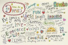 Jane Maday's Art Blog: Creative Lettering