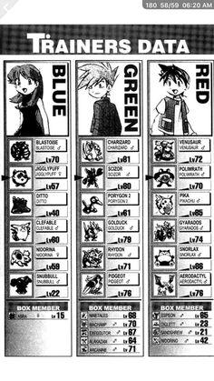 Pokemon Manga, Pokemon Oc, Pokemon Comics, Pokemon Stuff, Blue And Green, Green Day, Pokemon Rouge, Pokemon Adventures Manga, Pokemon Red Blue