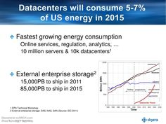 US Energy in 2015