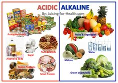 We should aim to include more alkaline foods in our daily diet!