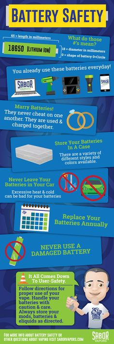 batterysafety_infographic-01 Cheating, Vape, Infographics, Facts, Blog, Smoke, Electronic Cigarette, Infographic