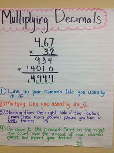 Multiplying Decimals Anchor Chart: