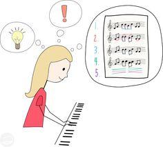 Tipp: eine Stelle 3 bis 8 Mal spielen – aber jedes Mal abgewandelt und 100% aufmerksam | PianoTube