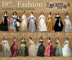 Fashion Timeline.19-th century on Behance (part II)