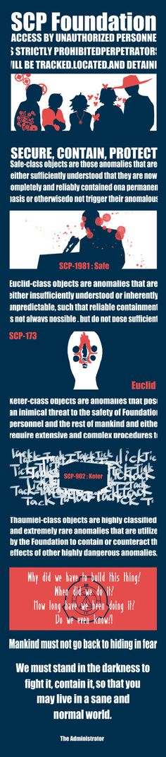 100 Scps Safe Keter And Euclid Classes Ideas Scp Scp 049 Euclid These are the most common object classes used in the foundation. 100 scps safe keter and euclid classes
