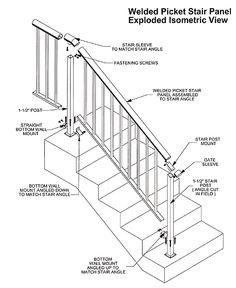 Steel Stair Stringer Details #stairs Pinned by www.modlar